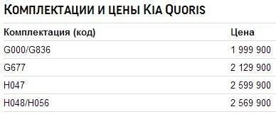 цены KIA Quoris