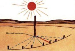 как узнать время по солнцу